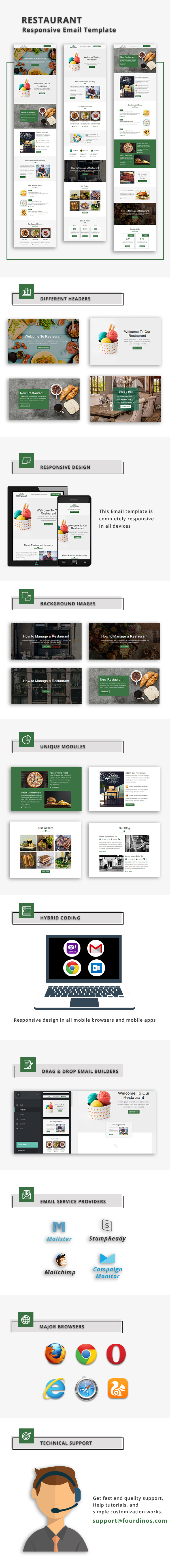 Restaurant- Responsive Email Template